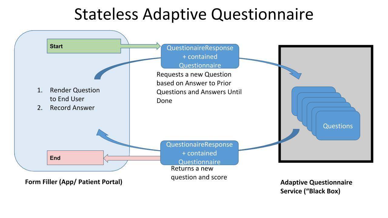 adaptive-workflow.jpg